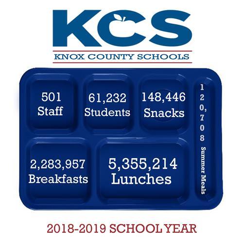 Northshore School District Calendar.Food And Nutrition Services Breakfast Lunch Menus