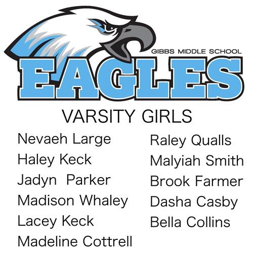 Girls Basketball Varsity