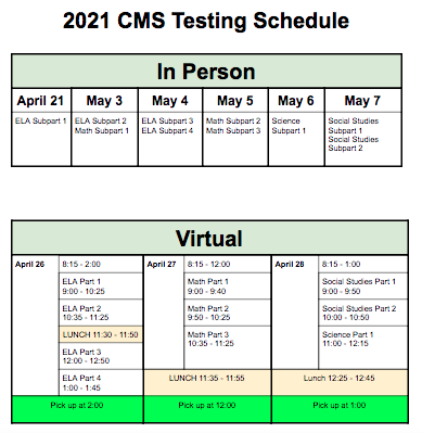 CMS Testing Schedule